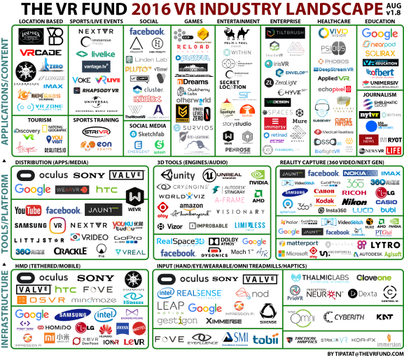 vr_industry_aug2016